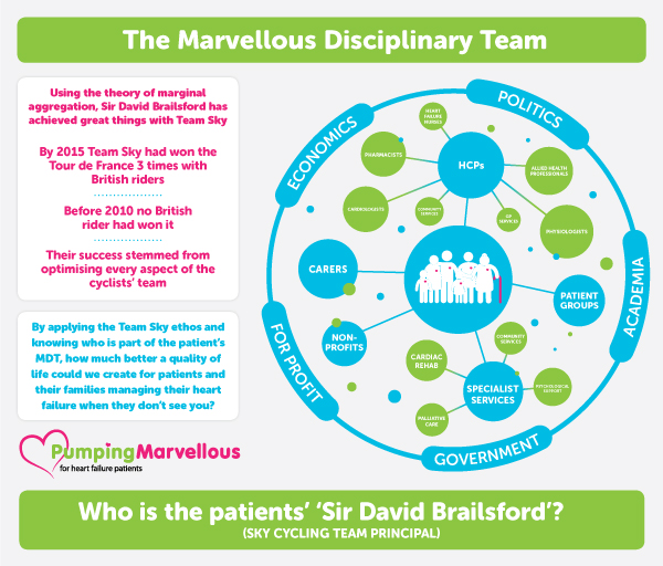 The Marvellous Disciplinary Team