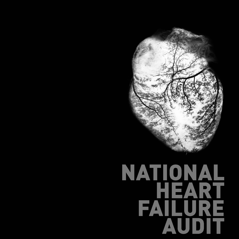 NIQOR National Heart Failure Audit